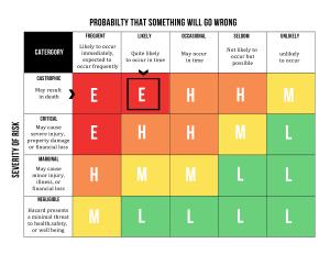 Ebola_Extreme_Risk