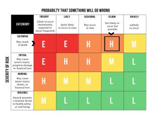 Ebola_High_Risk